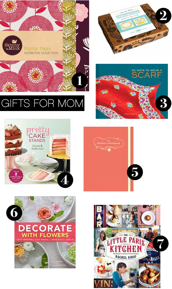 Mothersday-2014-Giftideas