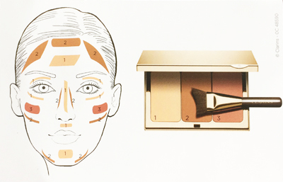 Clarins-Contour-Card-Directions