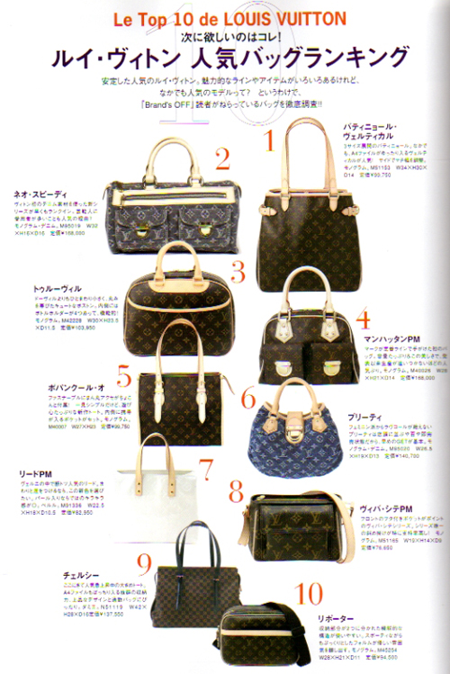 The Magazine Is Divided In Sections By Brand And Each Has Their Top 10 Besters Here S Ten Louis Vuitton Bags